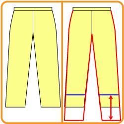 ズボンの改造色々