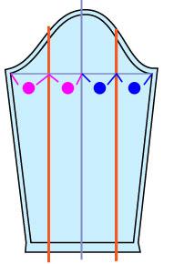 女装用の型紙の改造