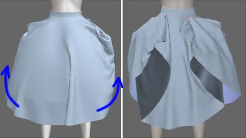 広いスカートだとすそを持ち上げても、布に余裕があるのでドレープにならないのです。