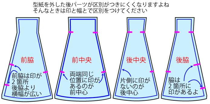 http://yousai.net/nui/skirt/hiwaist/sirushi.jpg