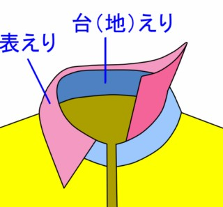 http://yousai.net/sakuhin/1/collar/shirt/eri11.jpg