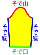 http://yousai.net/sakuhin/1/kiso/sode.jpg