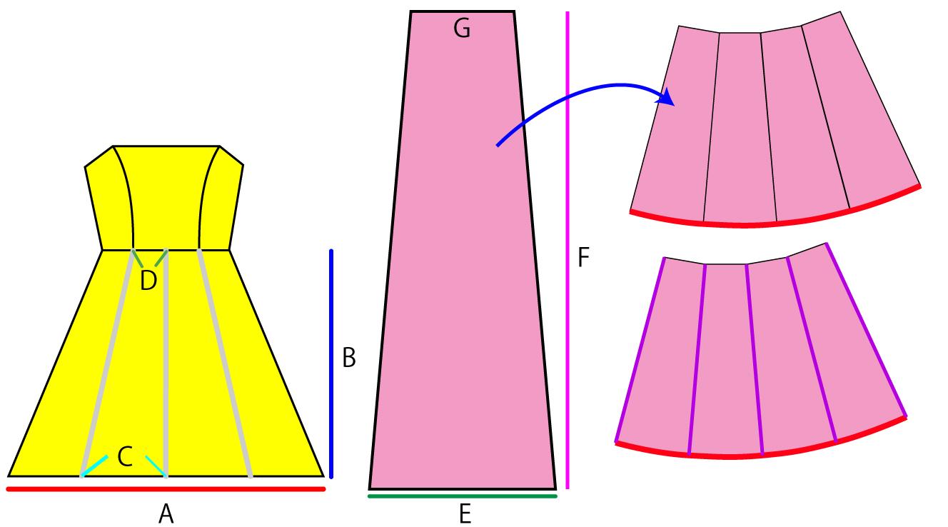 ドレス 作り方 簡単 大人