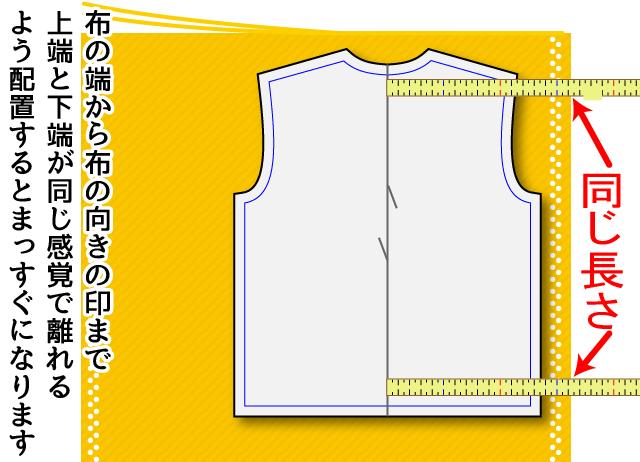 型紙の縦横の向きの合わせ方