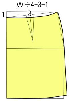 タイトスカートの製図作例