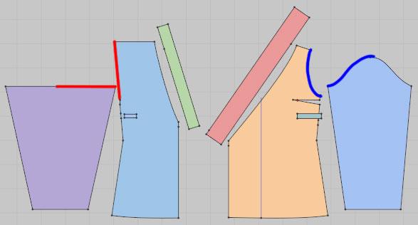 着物えりの改造の仕方