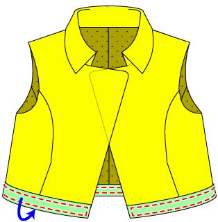 ショートジャケットの縫い方