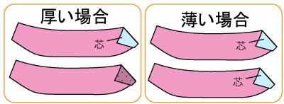 テーラードカラーの縫い方