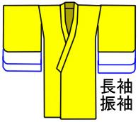 https://yousai.net/nui/jinbei/sandan/sode.jpg