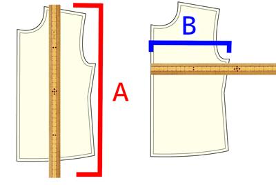 布の量の計算の仕方