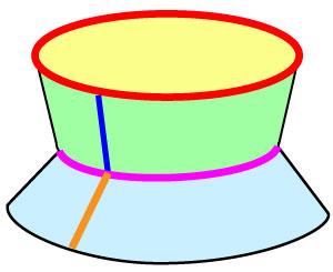 帽子のクラウンの型紙の作り方