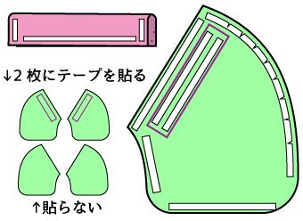 玉縁ポケットの作り方