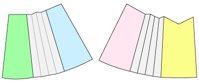 ハイウエストのスカートの型紙をボックスプリーツスカートにする方法