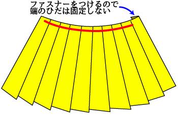 https://yousai.net/nui/skirt/preted/wakihida.jpg
