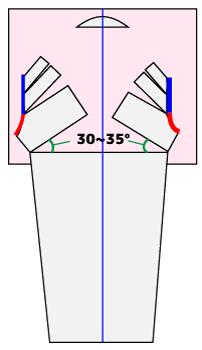 普通のそでの型紙をマトンスリーブに改造する方法