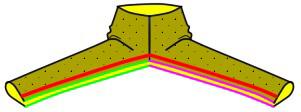ズボンの股下の縫い方