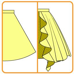 スカートの一部分に縦にフリルを付ける方法