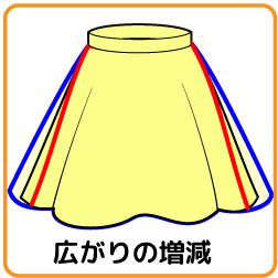 スカートのボリューム(広がり)の増減